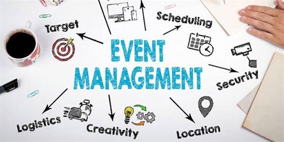 planejamento de eventos no Trello