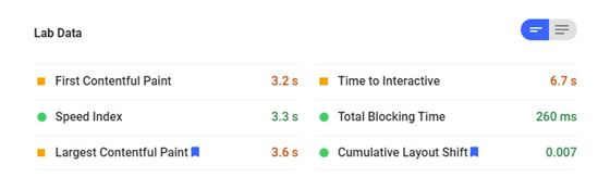 Google PageSpeed Insights - Web Vitals